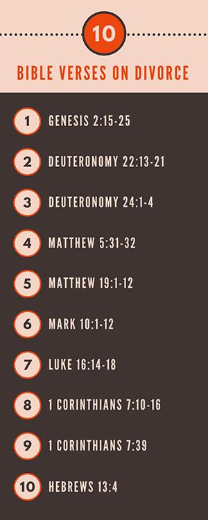 Divorce_Bible_verses